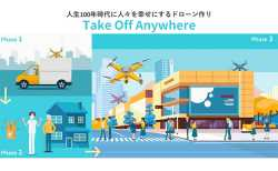 Take Off Anywhereプロジェクト